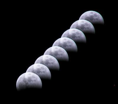 Sucesión del eclipse