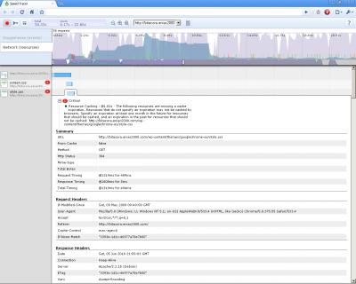 Captura de red de Speed Tracer
