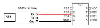 Conexión serie USB al ATiny