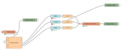 Flujo de control HMI-PLC