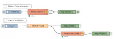 Flujo Modbus TCP del PLC simulado