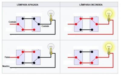 Esquema de montaje de luces conmutadas