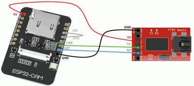 Diagrama de conexionado ESP32-CAM-Programador FTDI
